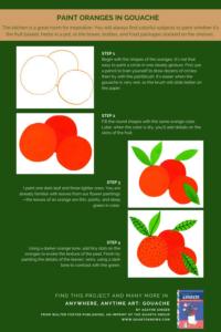 Paint Oranges in Gouache